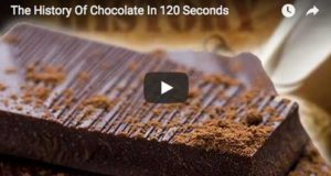 Crazy for Cocoa: A Brief History of Chocolate